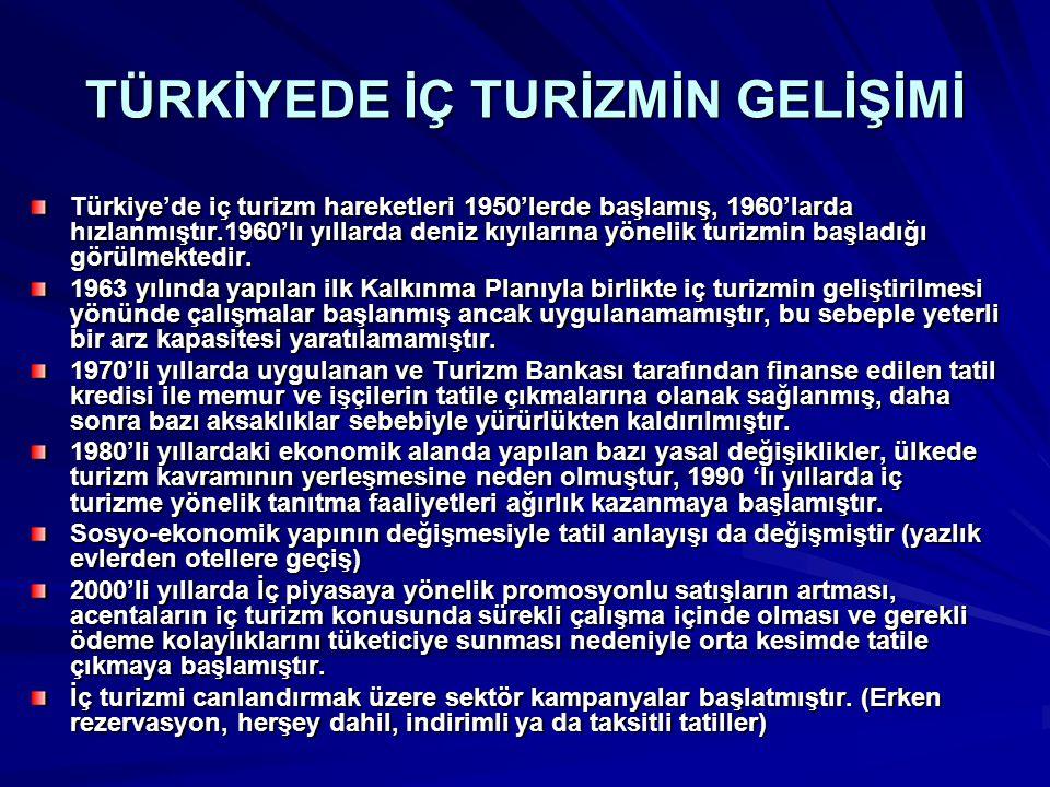 TÜRKİYEDE İÇ TURİZMİN GELİŞİMİ Türkiye'de iç turizm hareketleri 1950'lerde başlamış, 1960'larda hızlanmıştır.1960'lı yıllarda deniz kıyılarına yönelik