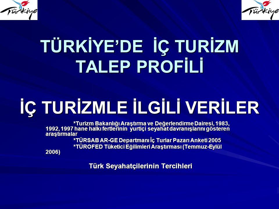TÜRKİYE'DE İÇ TURİZM TALEP PROFİLİ İÇ TURİZMLE İLGİLİ VERİLER *Turizm Bakanlığı Araştırma ve Değerlendirme Dairesi, 1983, 1992, 1997 hane halkı fertle