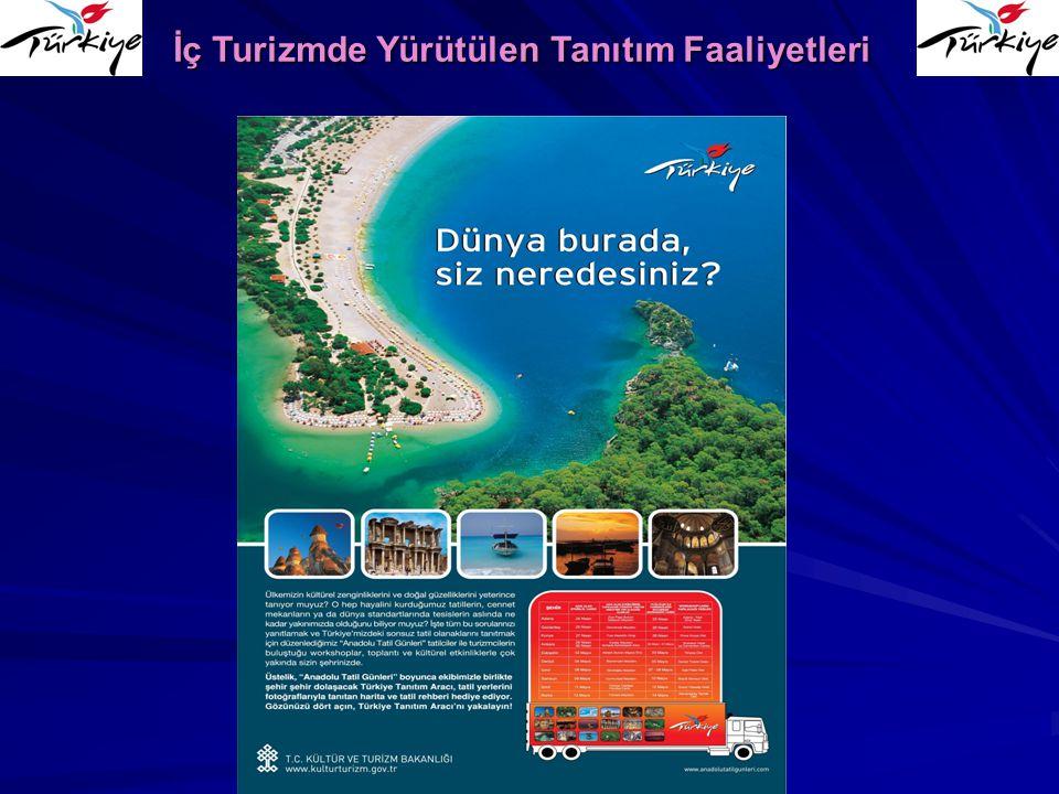 İç Turizmde Yürütülen Tanıtım Faaliyetleri