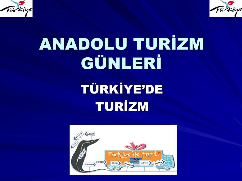 ANADOLU TURİZM GÜNLERİ TÜRKİYE'DETURİZM