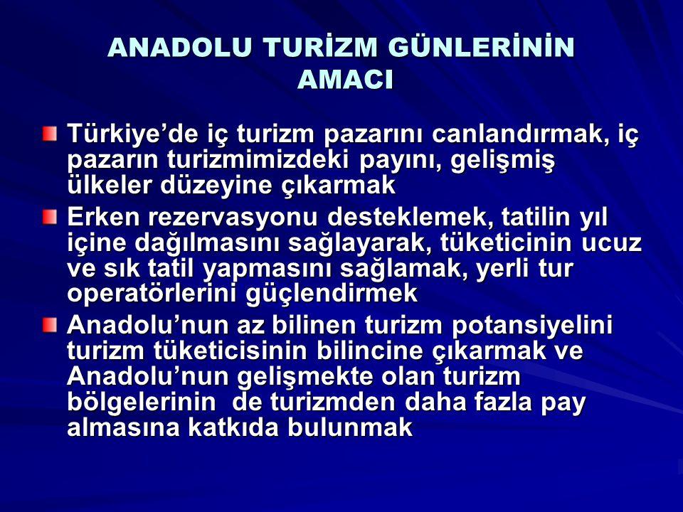 ANADOLU TURİZM GÜNLERİNİN AMACI Türkiye'de iç turizm pazarını canlandırmak, iç pazarın turizmimizdeki payını, gelişmiş ülkeler düzeyine çıkarmak Erken