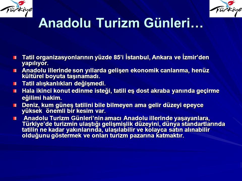 Anadolu Turizm Günleri… Tatil organizasyonlarının yüzde 85'i İstanbul, Ankara ve İzmir'den yapılıyor. Anadolu illerinde son yıllarda gelişen ekonomik