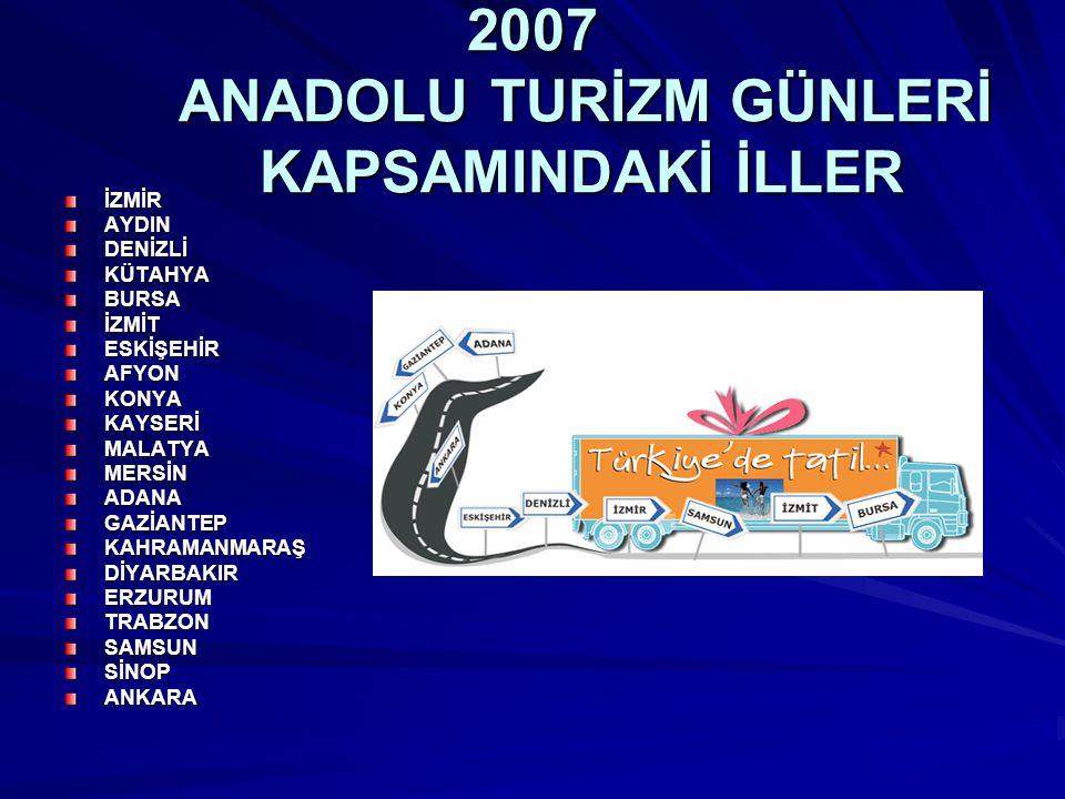 2007 ANADOLU TURİZM GÜNLERİ KAPSAMINDAKİ İLLER İZMİRAYDINDENİZLİKÜTAHYABURSAİZMİTESKİŞEHİRAFYONKONYAKAYSERİMALATYAMERSİNADANAGAZİANTEPKAHRAMANMARAŞDİY