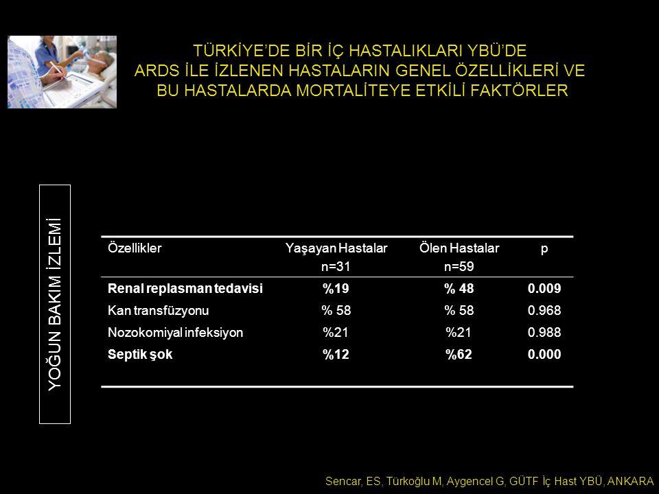 TÜRKİYE'DE BİR İÇ HASTALIKLARI YBÜ'DE ARDS İLE İZLENEN HASTALARIN GENEL ÖZELLİKLERİ VE BU HASTALARDA MORTALİTEYE ETKİLİ FAKTÖRLER Sencar, ES, Türkoğlu