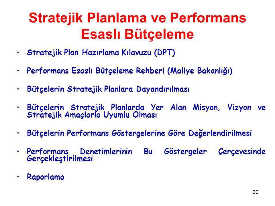 20 Stratejik Planlama ve Performans Esaslı Bütçeleme Stratejik Plan Hazırlama Kılavuzu (DPT) Performans Esaslı Bütçeleme Rehberi (Maliye Bakanlığı) Bütçelerin Stratejik Planlara Dayandırılması Bütçelerin Stratejik Planlarda Yer Alan Misyon, Vizyon ve Stratejik Amaçlarla Uyumlu Olması Bütçelerin Performans Göstergelerine Göre Değerlendirilmesi Performans Denetimlerinin Bu Göstergeler Çerçevesinde Gerçekleştirilmesi Raporlama