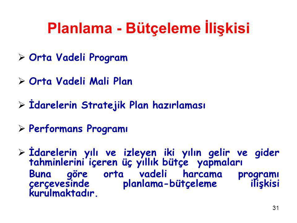 31 Planlama - Bütçeleme İlişkisi  Orta Vadeli Program  Orta Vadeli Mali Plan  İdarelerin Stratejik Plan hazırlaması  Performans Programı  İdarelerin yılı ve izleyen iki yılın gelir ve gider tahminlerini içeren üç yıllık bütçe yapmaları Buna göre orta vadeli harcama programı çerçevesinde planlama-bütçeleme ilişkisi kurulmaktadır.