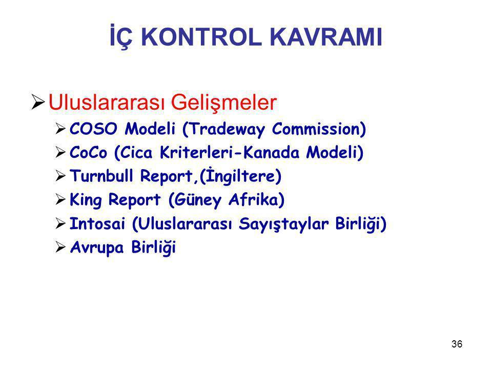 36 İÇ KONTROL KAVRAMI  Uluslararası Gelişmeler  COSO Modeli (Tradeway Commission)  CoCo (Cica Kriterleri-Kanada Modeli)  Turnbull Report,(İngiltere)  King Report (Güney Afrika)  Intosai (Uluslararası Sayıştaylar Birliği)  Avrupa Birliği