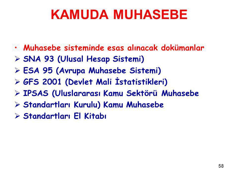 58 KAMUDA MUHASEBE Muhasebe sisteminde esas alınacak dok ü manlar  SNA 93 (Ulusal Hesap Sistemi)  ESA 95 (Avrupa Muhasebe Sistemi)  GFS 2001 (Devle