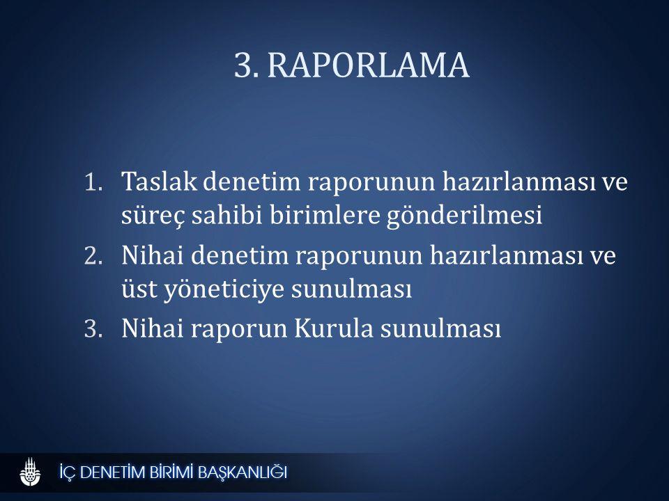 3. RAPORLAMA 1. Taslak denetim raporunun hazırlanması ve süreç sahibi birimlere gönderilmesi 2. Nihai denetim raporunun hazırlanması ve üst yöneticiye