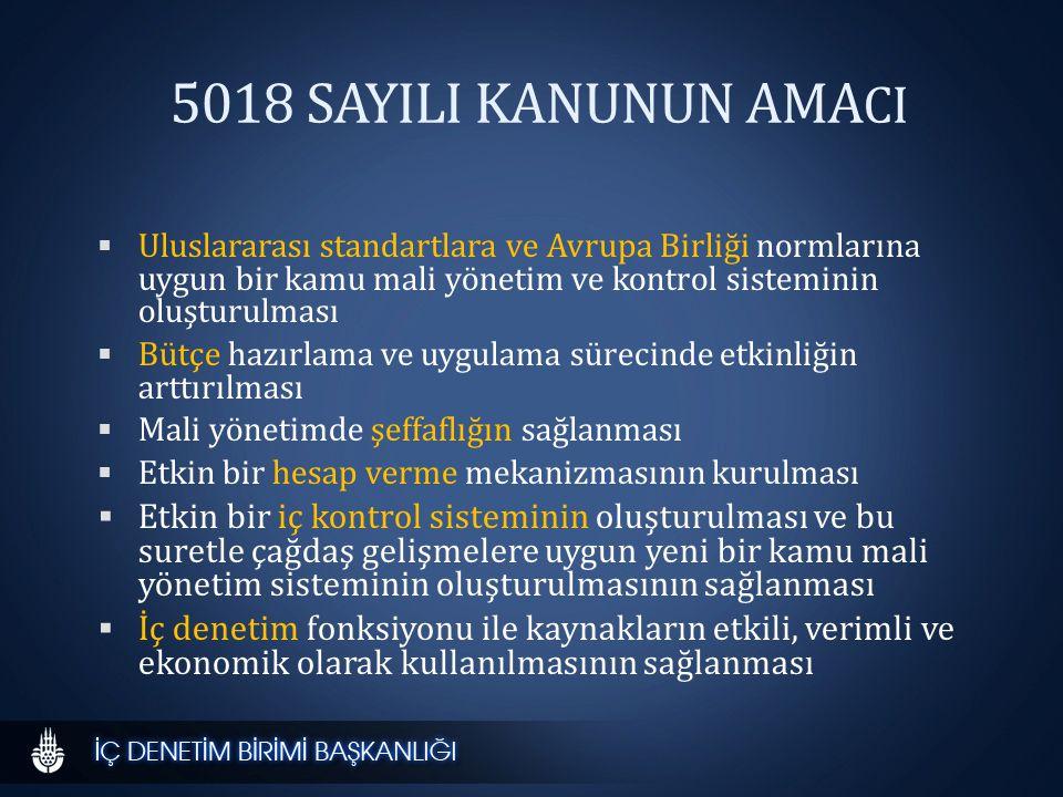 İBB BÜNYESİNDE İÇ DENETİM BİRİMİNİN KURULMASI İBB İç Denetim Birimi Başkanlığı;  5018 sayılı Kamu Mali Yönetimi ve Kontrol Kanunu gereğince  Üst Yöneticiye bağlı olarak  İstanbul Büyükşehir Belediye Meclisi'nin 13.02.2009 tarih ve 121 sayılı Kararı ile kurulmuştur.