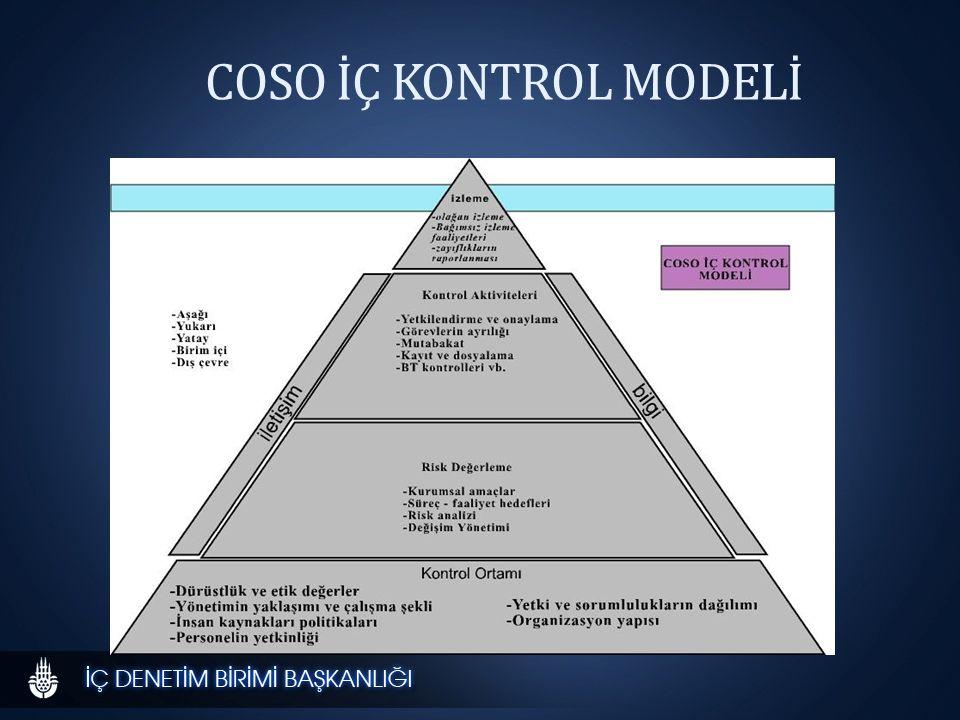 COSO İÇ KONTROL MODELİ