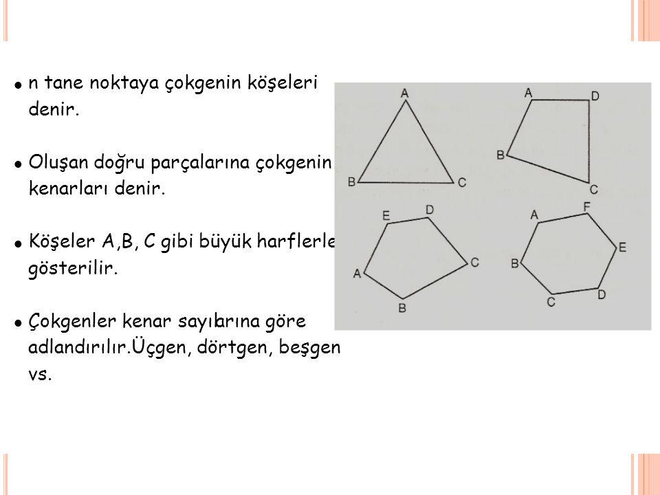  n tane noktaya çokgenin köşeleri denir.  Oluşan doğru parçalarına çokgenin kenarları denir.  Köşeler A,B, C gibi büyük harflerle gösterilir.  Çok