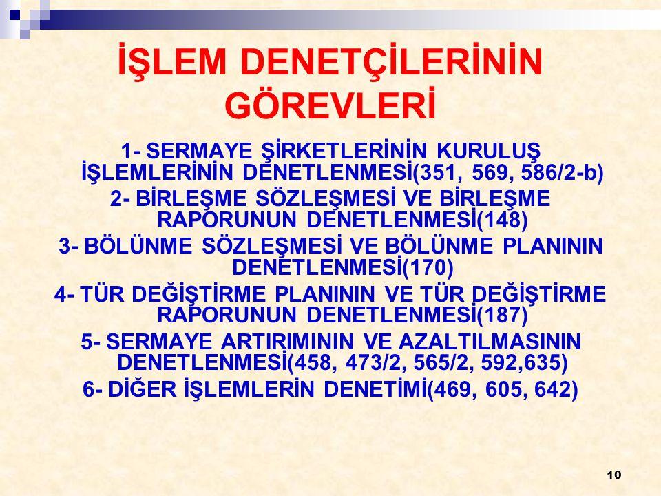 10 İŞLEM DENETÇİLERİNİN GÖREVLERİ 1- SERMAYE ŞİRKETLERİNİN KURULUŞ İŞLEMLERİNİN DENETLENMESİ(351, 569, 586/2-b) 2- BİRLEŞME SÖZLEŞMESİ VE BİRLEŞME RAPORUNUN DENETLENMESİ(148) 3- BÖLÜNME SÖZLEŞMESİ VE BÖLÜNME PLANININ DENETLENMESİ(170) 4- TÜR DEĞİŞTİRME PLANININ VE TÜR DEĞİŞTİRME RAPORUNUN DENETLENMESİ(187) 5- SERMAYE ARTIRIMININ VE AZALTILMASININ DENETLENMESİ(458, 473/2, 565/2, 592,635) 6- DİĞER İŞLEMLERİN DENETİMİ(469, 605, 642)