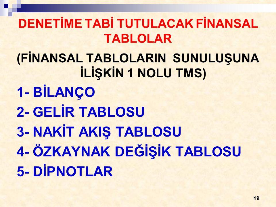 19 DENETİME TABİ TUTULACAK FİNANSAL TABLOLAR (FİNANSAL TABLOLARIN SUNULUŞUNA İLİŞKİN 1 NOLU TMS) 1- BİLANÇO 2- GELİR TABLOSU 3- NAKİT AKIŞ TABLOSU 4- ÖZKAYNAK DEĞİŞİK TABLOSU 5- DİPNOTLAR