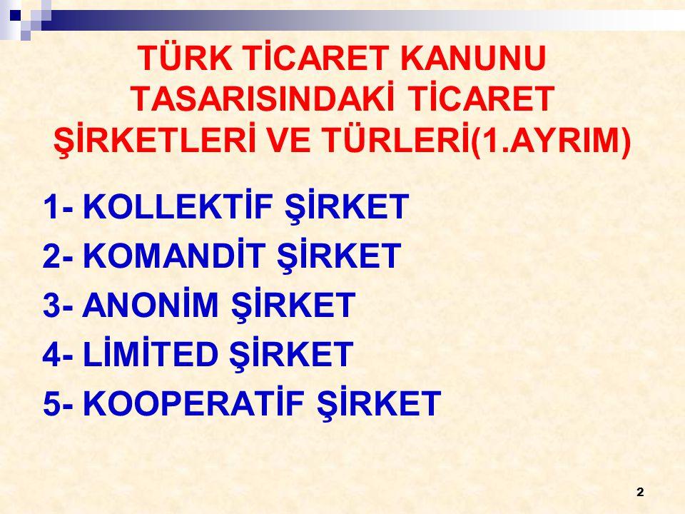 2 TÜRK TİCARET KANUNU TASARISINDAKİ TİCARET ŞİRKETLERİ VE TÜRLERİ(1.AYRIM) 1- KOLLEKTİF ŞİRKET 2- KOMANDİT ŞİRKET 3- ANONİM ŞİRKET 4- LİMİTED ŞİRKET 5- KOOPERATİF ŞİRKET