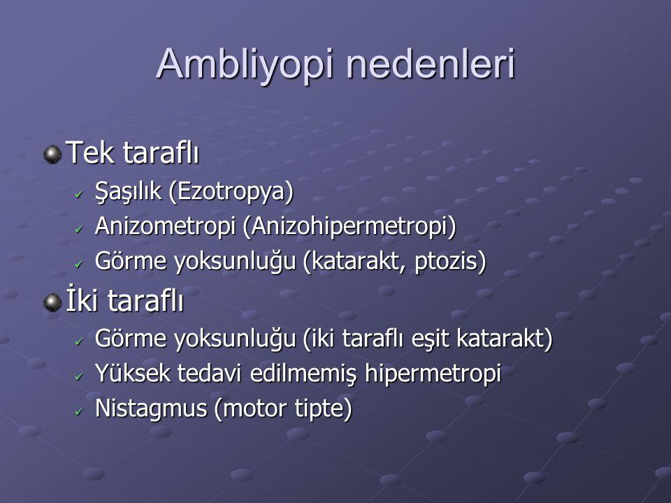 Ambliyopi nedenleri Tek taraflı Şaşılık (Ezotropya) Şaşılık (Ezotropya) Anizometropi (Anizohipermetropi) Anizometropi (Anizohipermetropi) Görme yoksunluğu (katarakt, ptozis) Görme yoksunluğu (katarakt, ptozis) İki taraflı Görme yoksunluğu (iki taraflı eşit katarakt) Görme yoksunluğu (iki taraflı eşit katarakt) Yüksek tedavi edilmemiş hipermetropi Yüksek tedavi edilmemiş hipermetropi Nistagmus (motor tipte) Nistagmus (motor tipte)