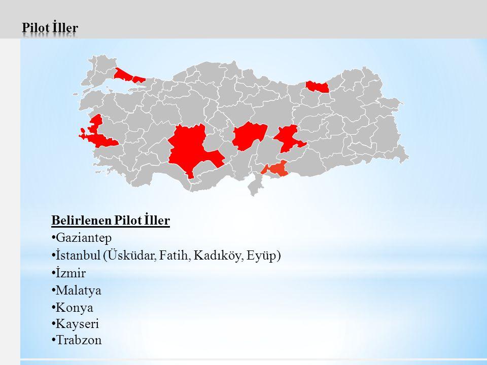 Belirlenen Pilot İller Gaziantep İstanbul (Üsküdar, Fatih, Kadıköy, Eyüp) İzmir Malatya Konya Kayseri Trabzon
