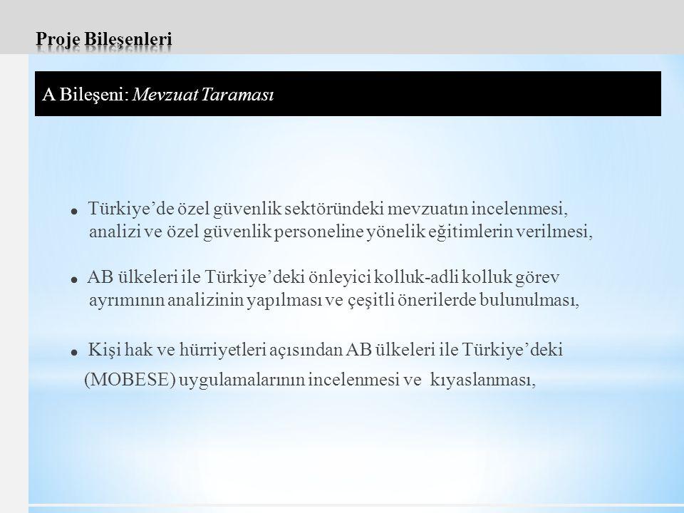 Türkiye'de özel güvenlik sektöründeki mevzuatın incelenmesi, analizi ve özel güvenlik personeline yönelik eğitimlerin verilmesi, AB ülkeleri ile Türkiye'deki önleyici kolluk-adli kolluk görev ayrımının analizinin yapılması ve çeşitli önerilerde bulunulması, Kişi hak ve hürriyetleri açısından AB ülkeleri ile Türkiye'deki (MOBESE) uygulamalarının incelenmesi ve kıyaslanması, A Bileşeni: Mevzuat Taraması