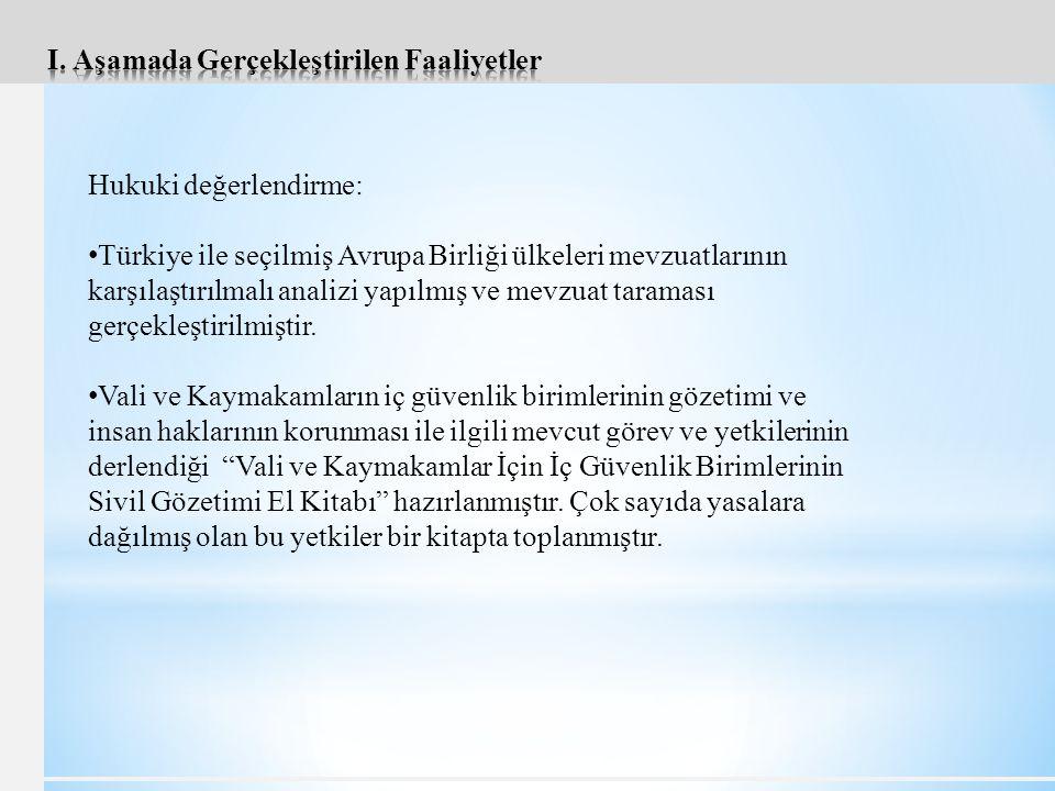 Hukuki değerlendirme: Türkiye ile seçilmiş Avrupa Birliği ülkeleri mevzuatlarının karşılaştırılmalı analizi yapılmış ve mevzuat taraması gerçekleştirilmiştir.