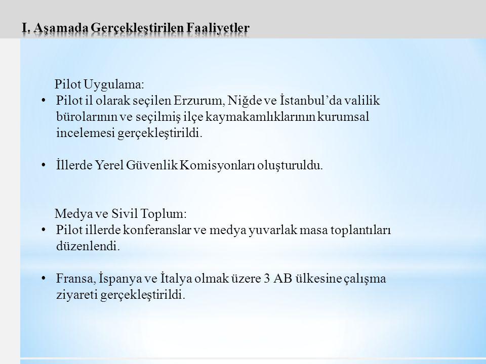 Pilot Uygulama: Pilot il olarak seçilen Erzurum, Niğde ve İstanbul'da valilik bürolarının ve seçilmiş ilçe kaymakamlıklarının kurumsal incelemesi gerçekleştirildi.