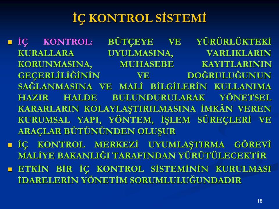 18 İÇ KONTROL SİSTEMİ İÇ KONTROL: BÜTÇEYE VE YÜRÜRLÜKTEKİ KURALLARA UYULMASINA, VARLIKLARIN KORUNMASINA, MUHASEBE KAYITLARININ GEÇERLİLİĞİNİN VE DOĞRU
