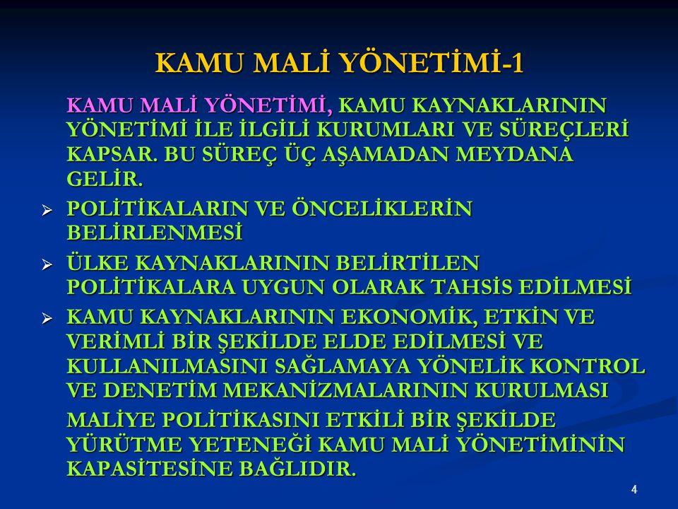 5 KAMU MALİ YÖNETİMİ-2 POLİTİKALARIN VE ÖNCELİKLERİN BELİRLENMESİ POLİTİKALARIN VE ÖNCELİKLERİN BELİRLENMESİ  TÜRKİYE'NİN TEMEL POLİTİKA BELGELERİ BEŞ YILLIK KALKINMA PLANLARI VE YILLIK PROGRAMLARDIR.