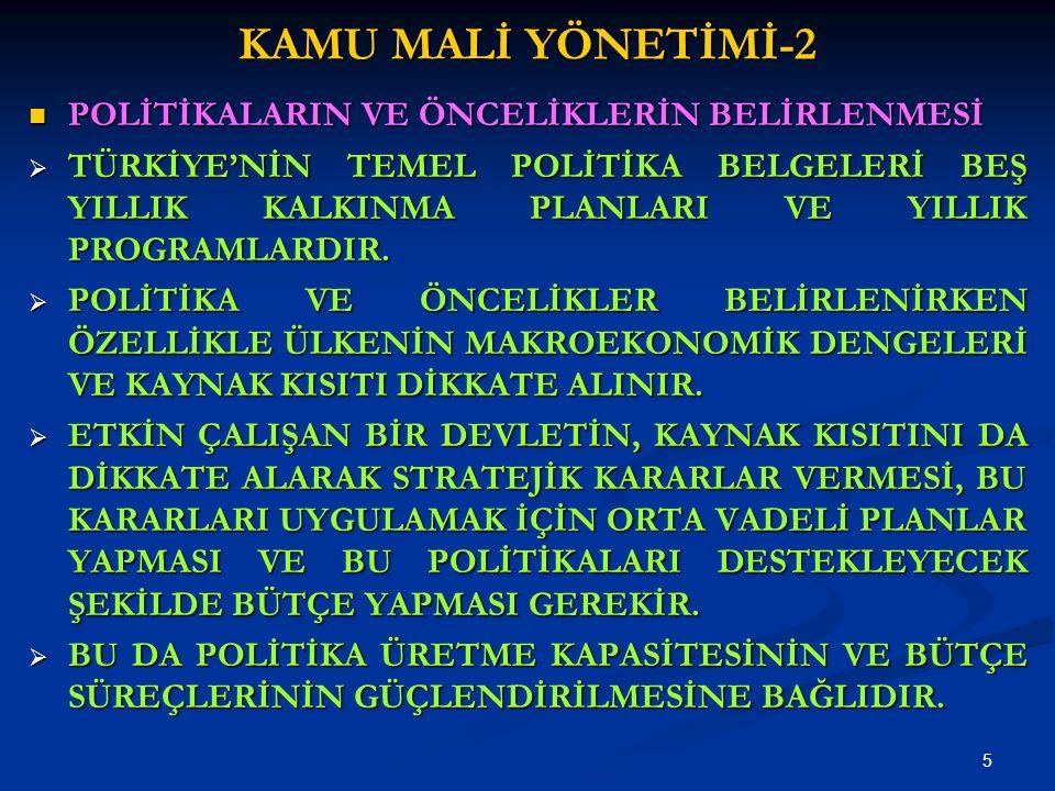 5 KAMU MALİ YÖNETİMİ-2 POLİTİKALARIN VE ÖNCELİKLERİN BELİRLENMESİ POLİTİKALARIN VE ÖNCELİKLERİN BELİRLENMESİ  TÜRKİYE'NİN TEMEL POLİTİKA BELGELERİ BE