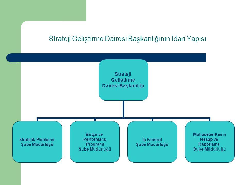 Strateji Geliştirme Dairesi Başkanlığının İdari Yapısı Strateji Geliştirme Dairesi Başkanlığı Stratejik Planlama Şube Müdürlüğü Bütçe ve Performans Pr