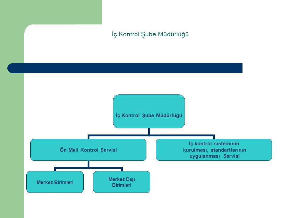 İç Kontrol Şube Müdürlüğü Ön Mali Kontrol Servisi Merkez Birimleri Merkez Dışı Birimleri İç kontrol sisteminin kurulması, standartlarının uygulanması
