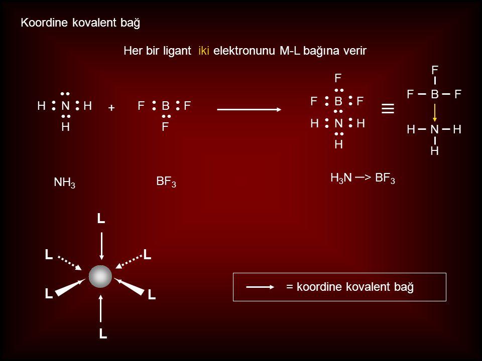 Koordine kovalent bağ Her bir ligant iki elektronunu M-L bağına verir H NHH F BFF + H NHH F BFF H NHH F BFF L L L L L L = koordine kovalent bağ NH 3 BF 3 H 3 N _ > BF 3