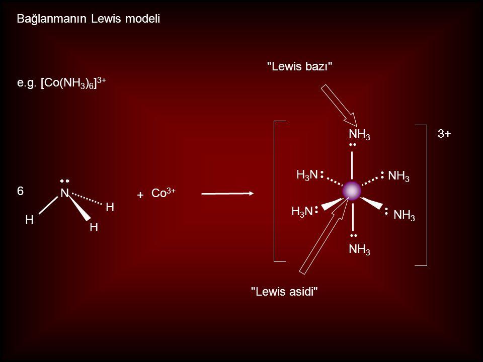 Bağlanmanın Lewis modeli e.g. [Co(NH 3 ) 6 ] 3+ H N H H Co 3+ + H3NH3N NH 3 H3NH3N 3+ 6