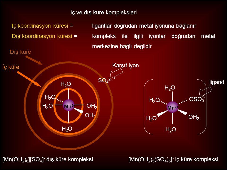 İç ve dış küre kompleksleri İç koordinasyon küresi =ligantlar doğrudan metal iyonuna bağlanır Dış koordinasyon küresi =kompleks ile ilgili iyonlar doğ