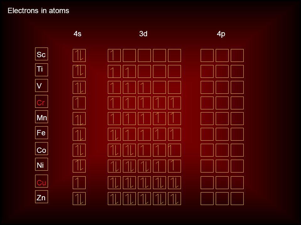 d elektron sayısının hesap edilmesi: Bu nedenle, geçiş elementlerinde değerlik elektronları d-elektronlarıdır.