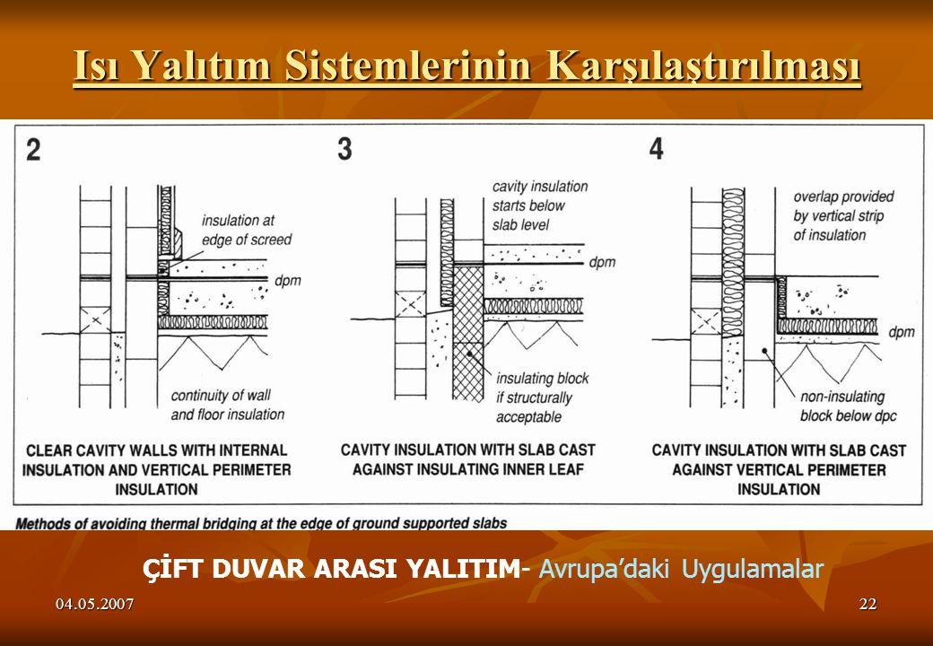 04.05.200722 Isı Yalıtım Sistemlerinin Karşılaştırılması ÇİFT DUVAR ARASI YALITIM- Avrupa'daki Uygulamalar