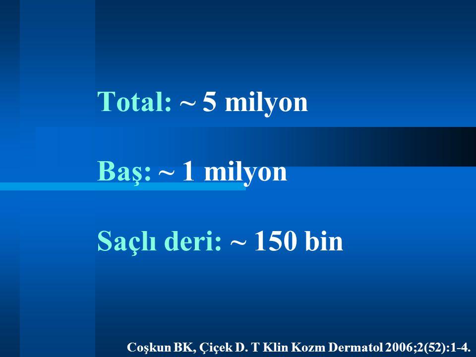 Total: ~ 5 milyon Baş: ~ 1 milyon Saçlı deri: ~ 150 bin Coşkun BK, Çiçek D. T Klin Kozm Dermatol 2006;2(52):1-4.