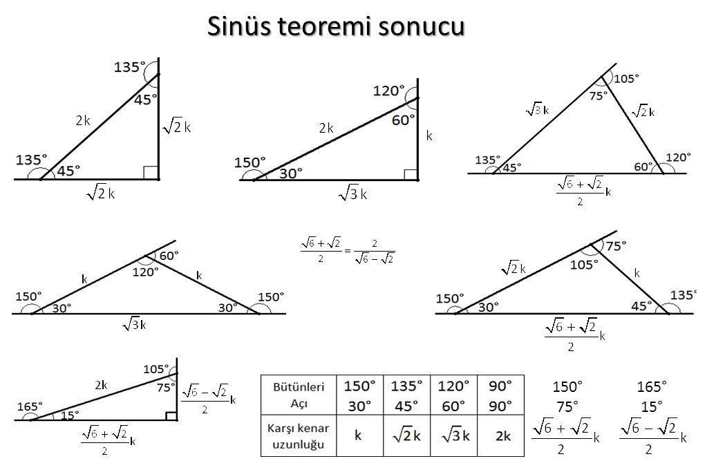 Sinüs teoremi sonucu 150° 75° 165° 15°