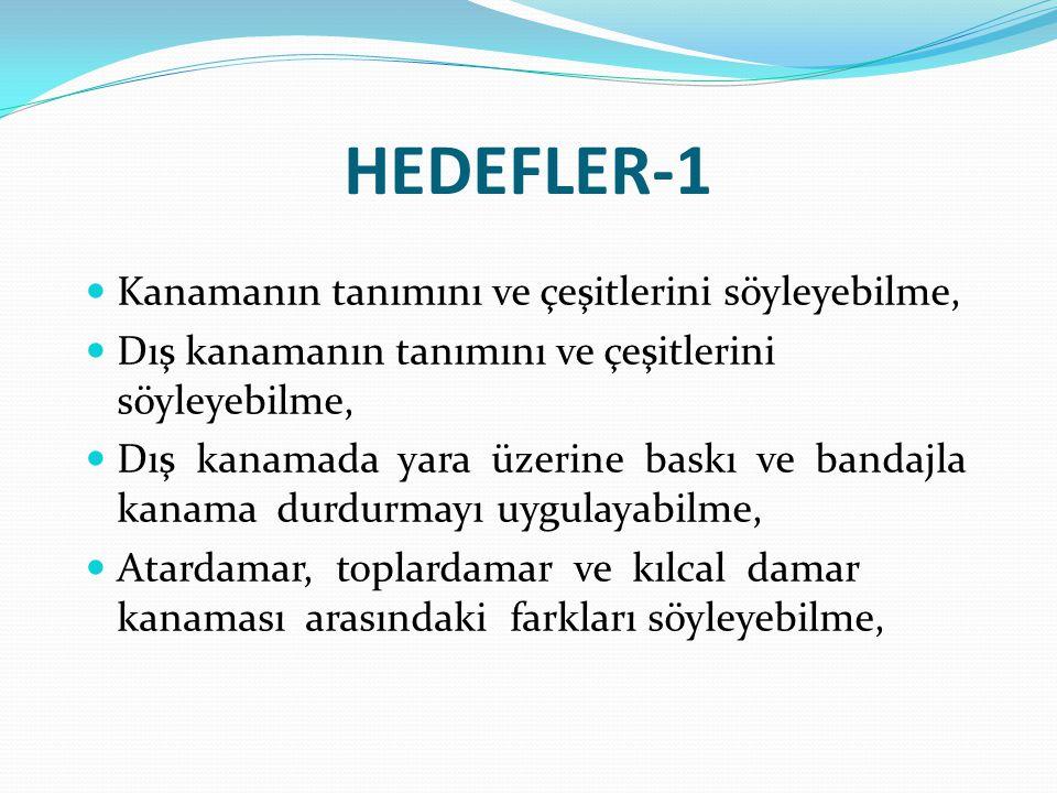 HEDEFLER-1 Kanamanın tanımını ve çeşitlerini söyleyebilme, Dış kanamanın tanımını ve çeşitlerini söyleyebilme, Dış kanamada yara üzerine baskı ve band