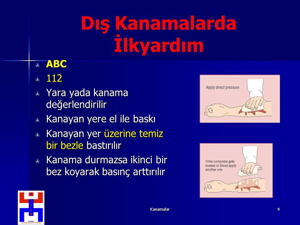 9 Dış Kanamalarda İlkyardım ABC112 Yara yada kanama değerlendirilir Kanayan yere el ile baskı Kanayan yer üzerine temiz bir bezle bastırılır Kanama du