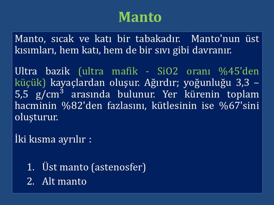 Manto, sıcak ve katı bir tabakadır.
