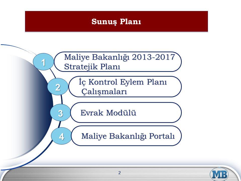 222 Sunuş Planı Maliye Bakanlığı 2013-2017 Stratejik Planı Sunuş Planı 1 İç Kontrol Eylem Planı Çalışmaları Çalışmaları 2 3 Evrak Modülü 4 Maliye Baka