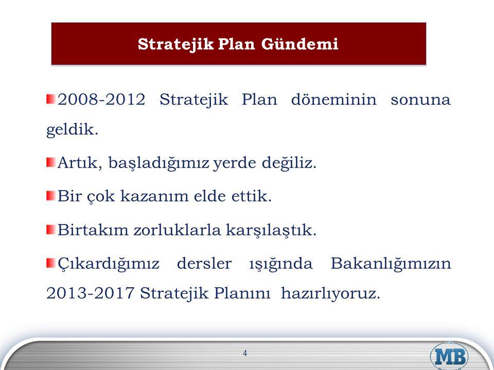 2008-2012 Stratejik Plan döneminin sonuna geldik. Artık, başladığımız yerde değiliz. Bir çok kazanım elde ettik. Birtakım zorluklarla karşılaştık. Çık