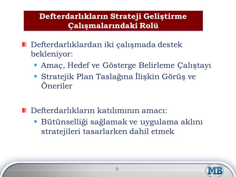 Üst Yönetim ve Defterdarlar 21Ocak 2012 Stratejik planda yer alacak amaç, hedef ve göstergelerin belirlenmesi Amaç ve Hedef Belirleme Çalıştayı 10