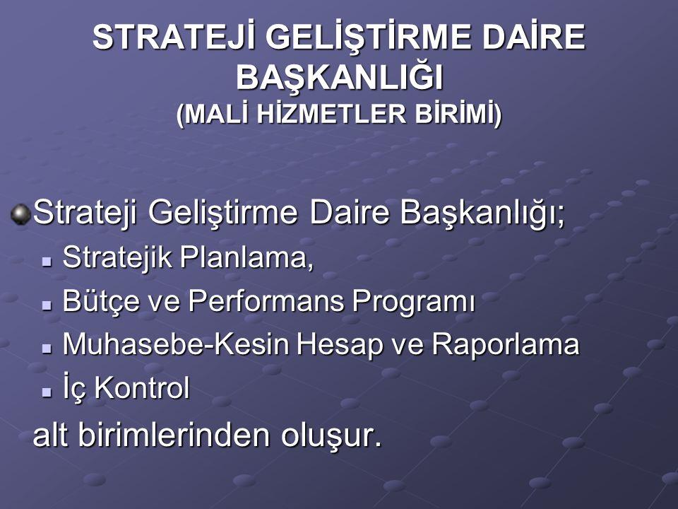 STRATEJİ GELİŞTİRME DAİRE BAŞKANLIĞI (MALİ HİZMETLER BİRİMİ) Strateji Geliştirme Daire Başkanlığı; Stratejik Planlama, Stratejik Planlama, Bütçe ve Performans Programı Bütçe ve Performans Programı Muhasebe-Kesin Hesap ve Raporlama Muhasebe-Kesin Hesap ve Raporlama İç Kontrol İç Kontrol alt birimlerinden oluşur.