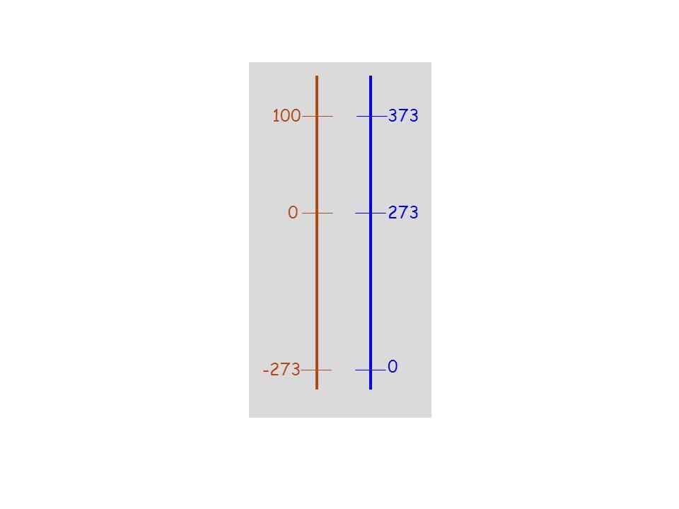 Kelvin ölçeği suyun donma ve kaynama noktasına göre değil, taneciklerin kinetik enerjilerine göre derecelendirilmiştir. K harfi ile gösterilen ve biri