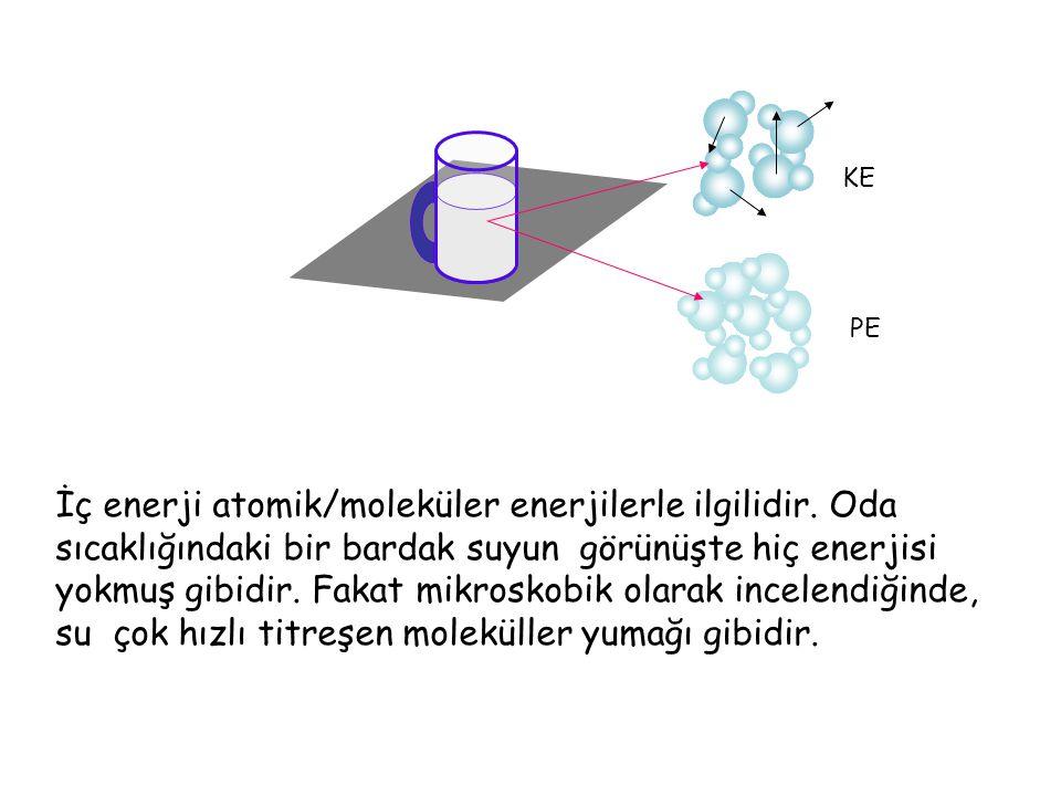 Bir maddedeki moleküllerin hepsinin kinetik ve potansiyel enerjilerinin toplamı İç(termal) enerjidir