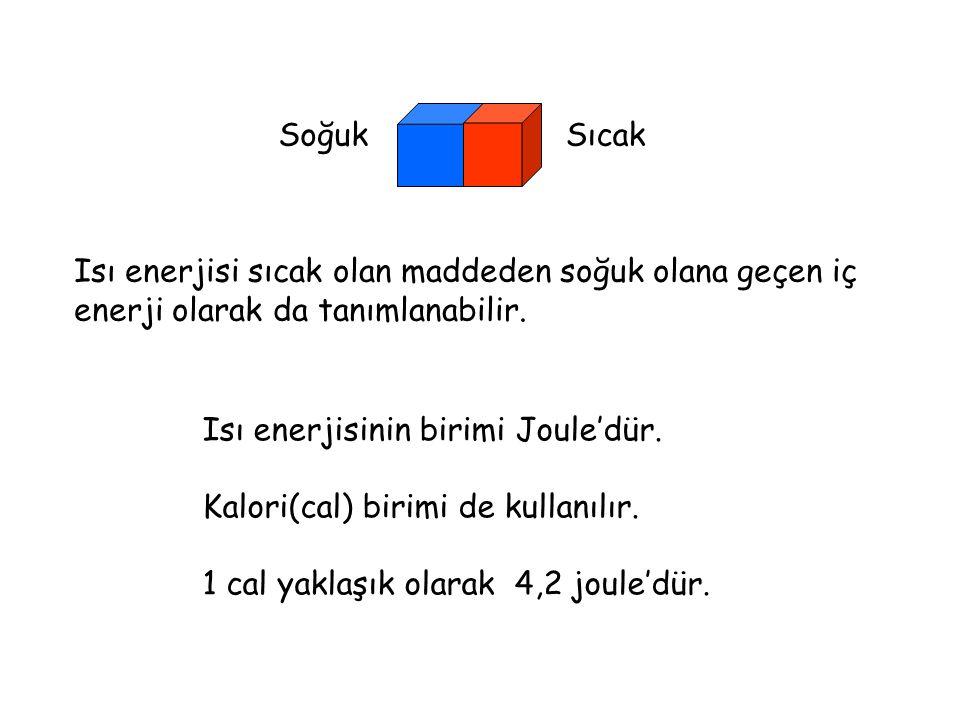 Isı enerjisinin birimi Joule'dür.Kalori(cal) birimi de kullanılır.
