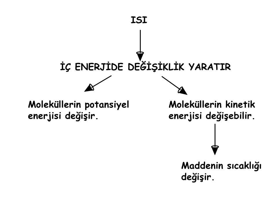 Isı enerjisinin birimi Joule'dür. Kalori(cal) birimi de kullanılır. 1 cal yaklaşık olarak 4,2 joule'dür. Isı enerjisi sıcak olan maddeden soğuk olana
