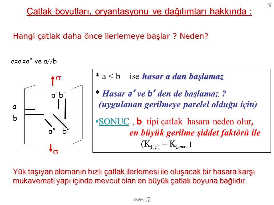 """nm -12 18 a b a' b' a"""" b"""" a=a'=a"""" ve a // b * a < b ise h hh hasar a dan başlamaz * Hasar a ' ve b ' den de başlamaz ? (uygulanan gerilmeye parelel ol"""