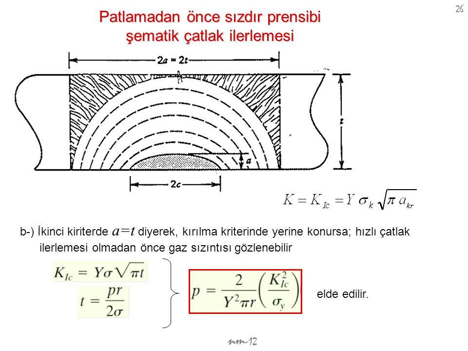 nm -12 26 b-) İkinci kiriterde a=t diyerek, kırılma kriterinde yerine konursa; hızlı çatlak ilerlemesi olmadan önce gaz sızıntısı gözlenebilir elde ed