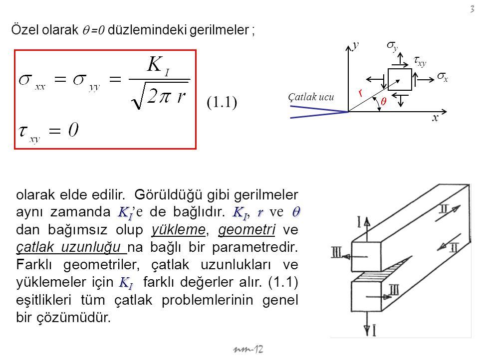 nm -12 3 Özel olarak  =0 düzlemindeki gerilmeler ; K I K I r  K I olarak elde edilir. Görüldüğü gibi gerilmeler aynı zamanda K I 'e de bağlıdır. K I